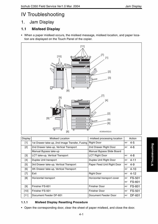 Konica-Minolta bizhub C350 FIELD-SERVICE Service Manual-4